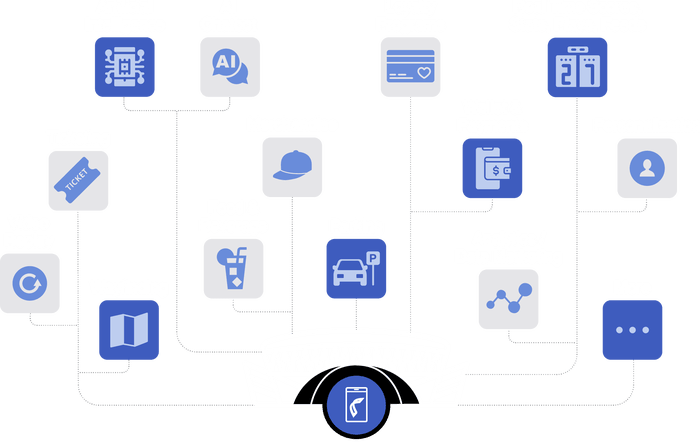 Digital Fan Experience Platform Diagram